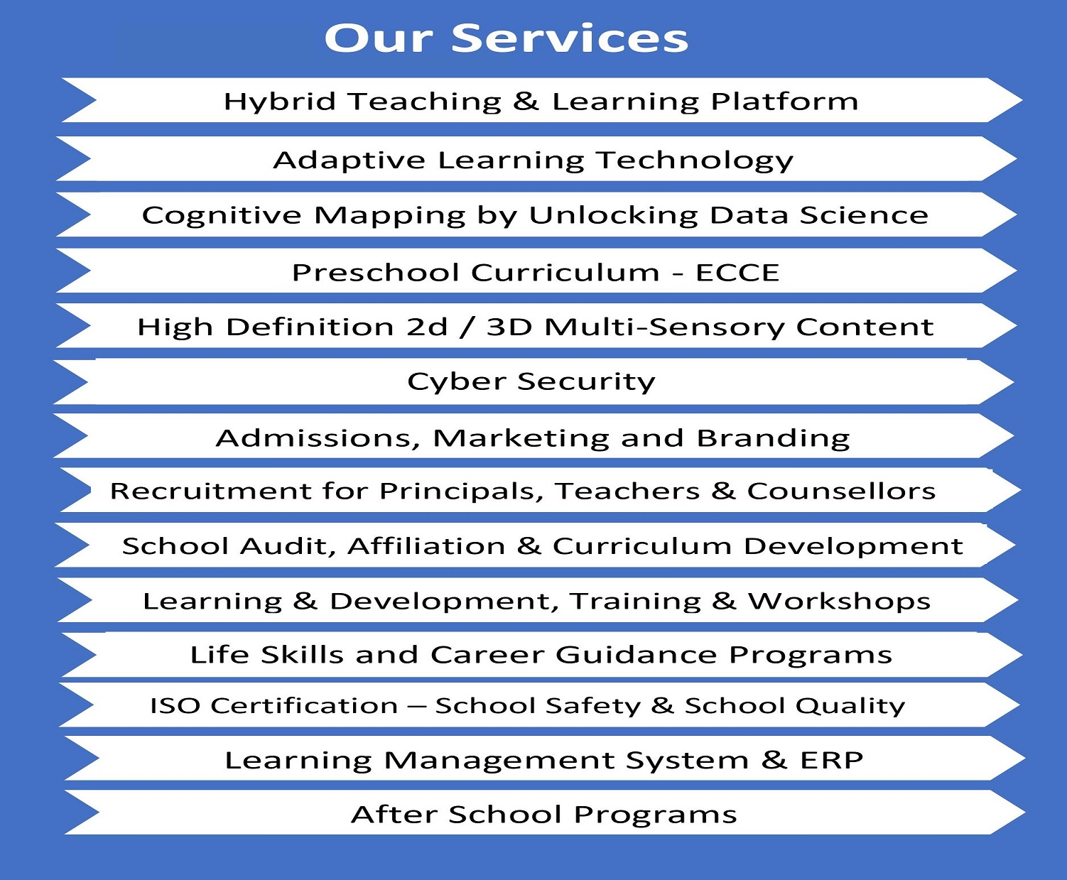services (1)